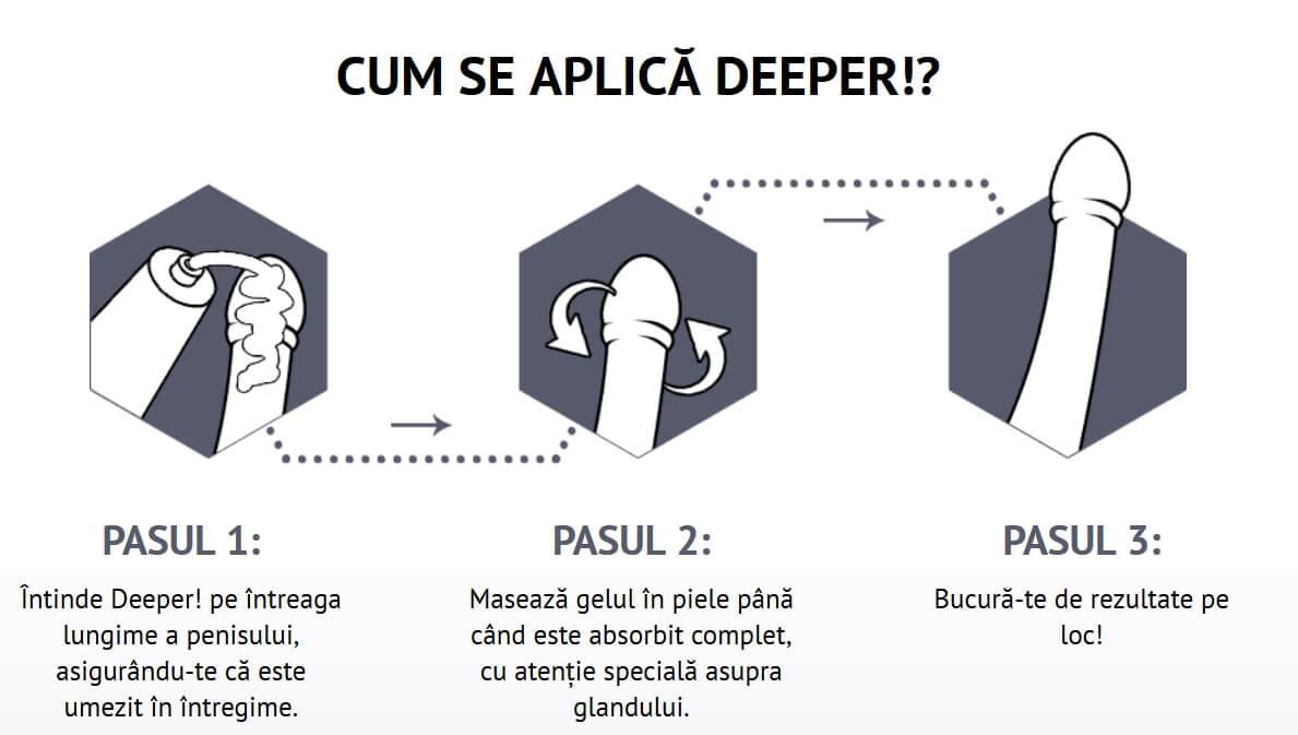 aplicare-crema-deeper