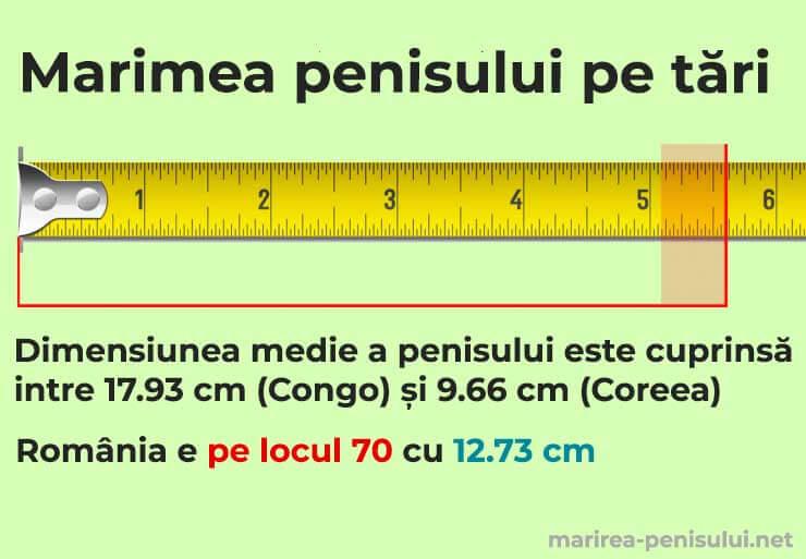mărimea femeii și a penisului)