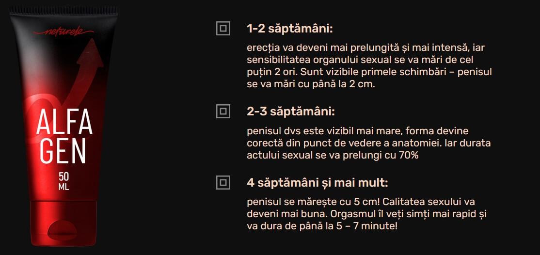 Alfagen-crema-marirea-penisului